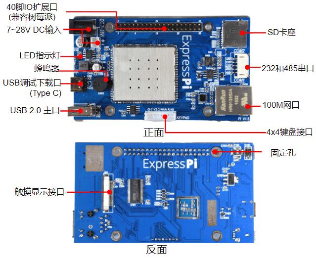 ExpressPi硬件接口